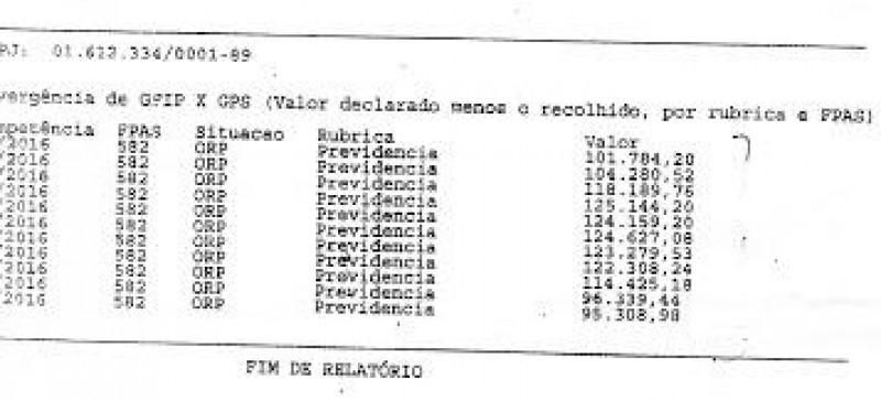 E agora! Gestão passada deixa de repassar ao INSS mais de 1 milhão de reais.