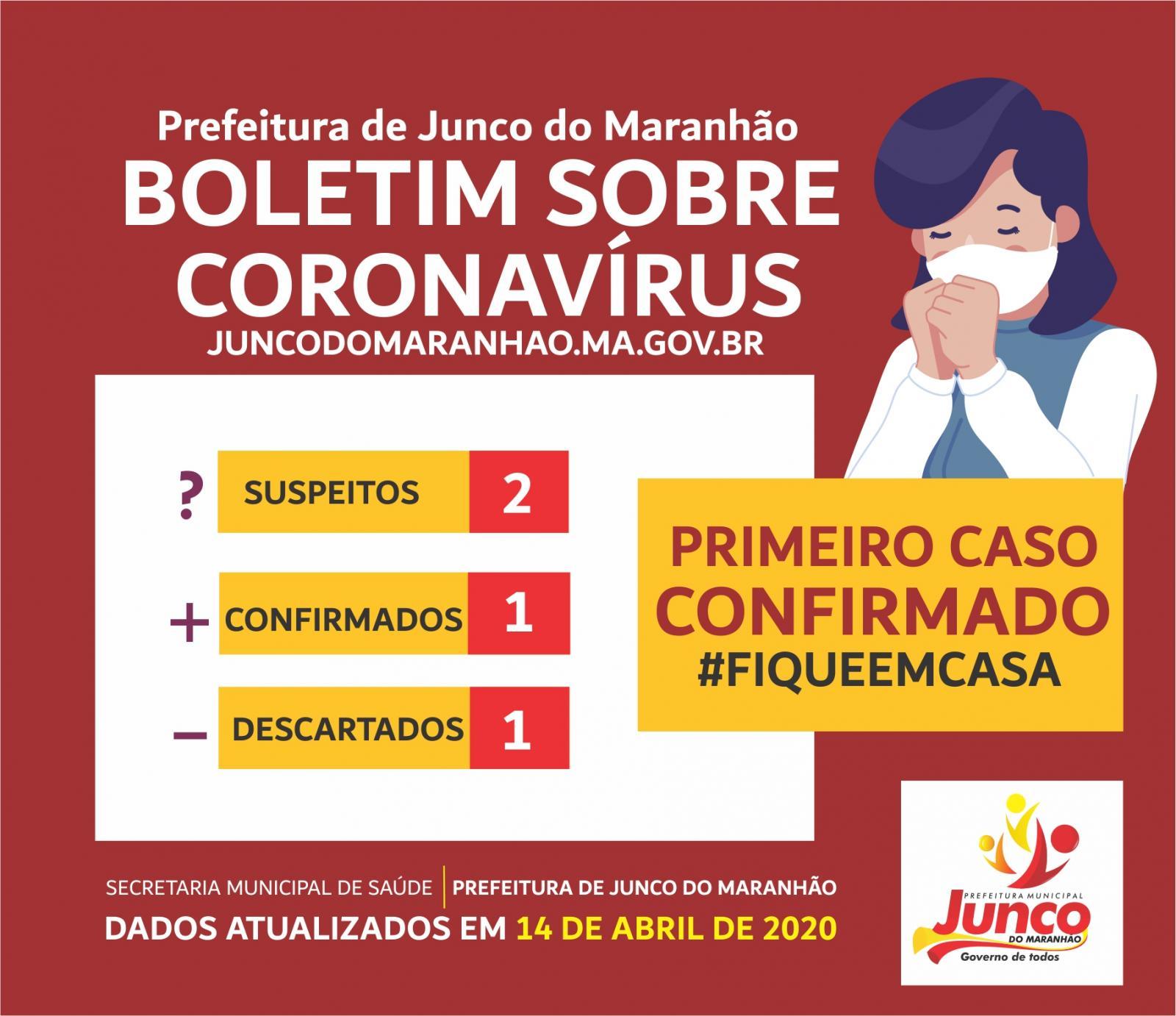 Primeiro caso confirmado no novo coronavírus em Junco do Maranhão