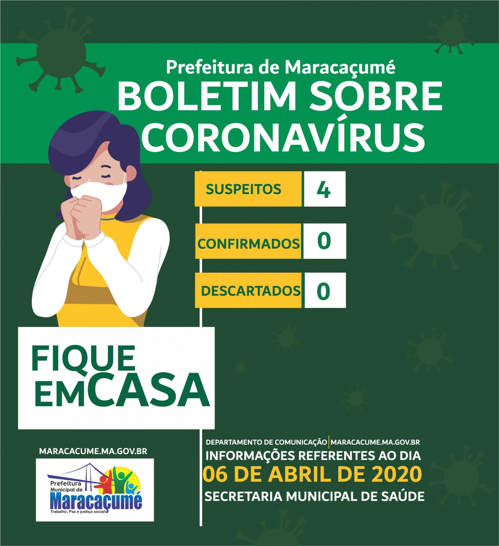 Sobe para 4 o número de casos suspeitos do novo Coronavírus em Maracaçumé