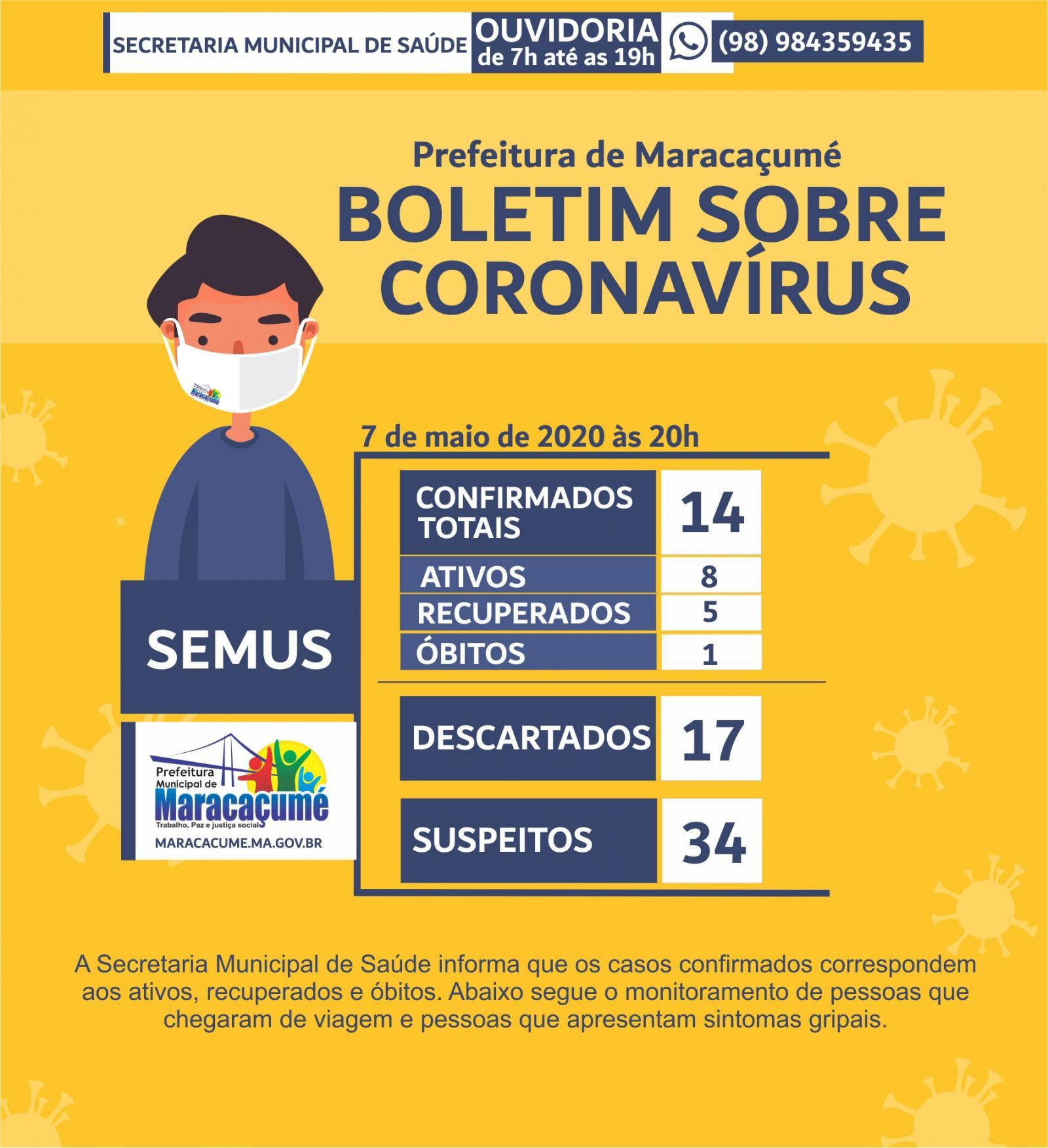 Maracaçumé tem 5 recuperados da covid-19
